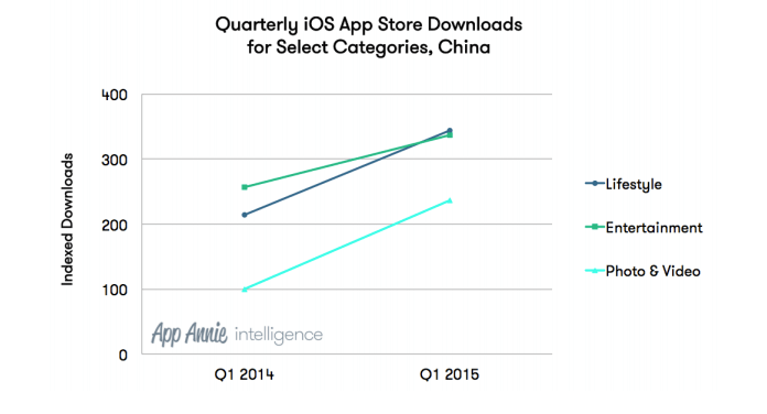 App-Store-Downloads.png
