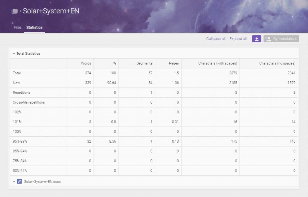 statistics_int-1024x656.png
