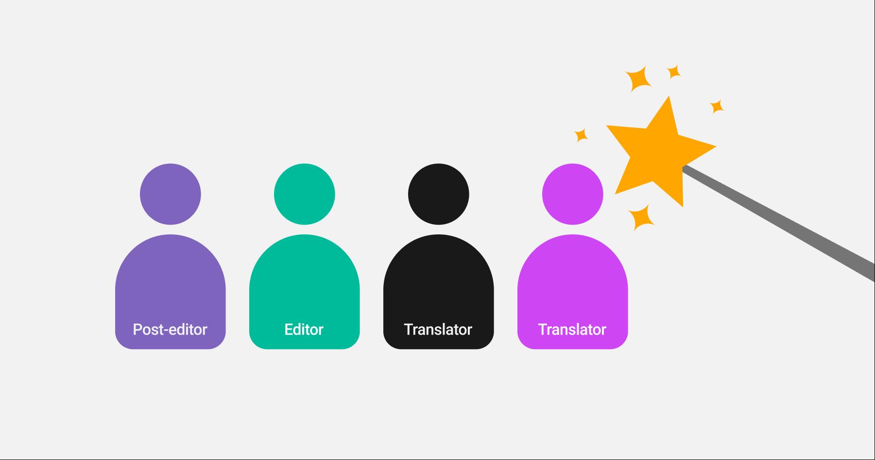 중요한 논문번역을 위한 정확한영어번역기 찾는 방법! | WiseTranslate Blog