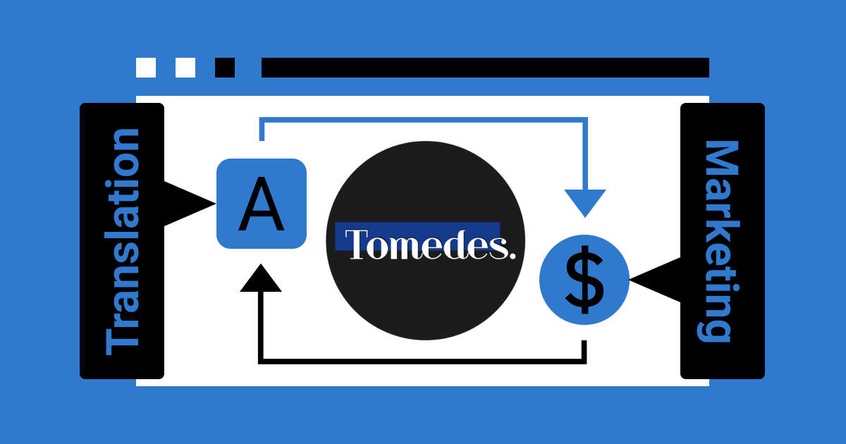 Tomedes cover 1 - 后新冠疫情时代的翻译公司营销策略