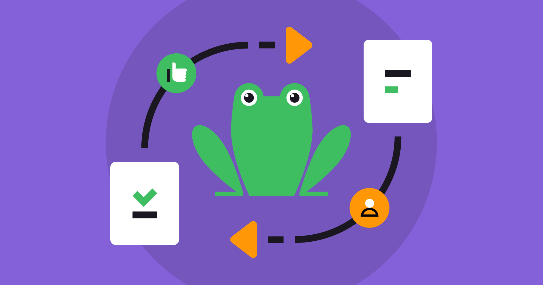 Project management that saves time and keeps clients happy (or how to be a frog)